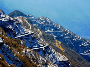 Exciting Sikkim